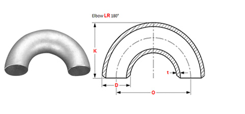 180 Long Radius Elbow Buttweld Fitting Dimensions