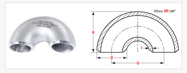 180A° Short Radius Elbow Buttweld Fitting
