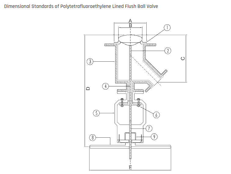 PFA Lined Flush Ball Valve