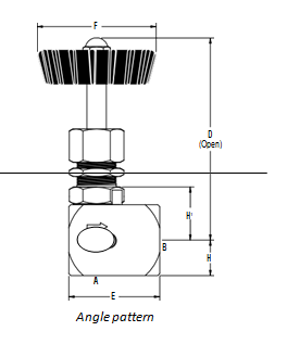Needle Ball Valves