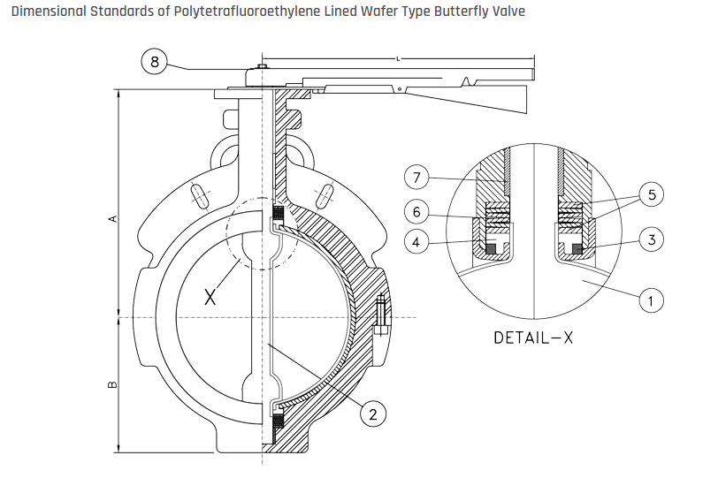 PFA Lined Wafer Type Butterfly Valve