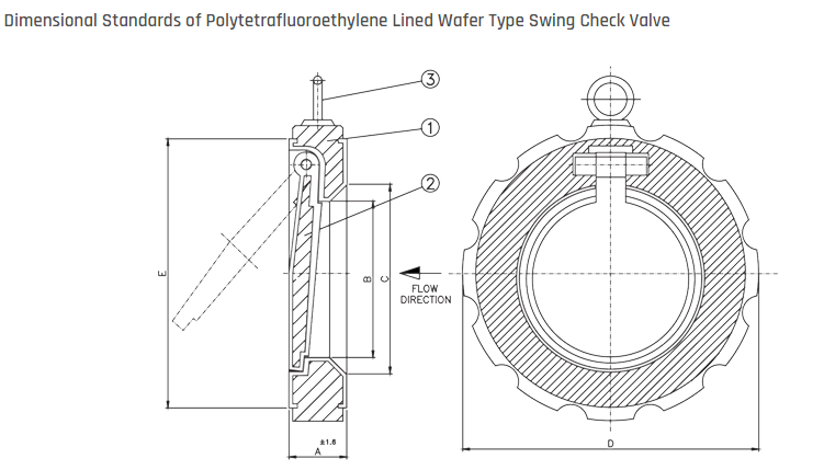 PFA Lined Wafer Type Swing Check Valve