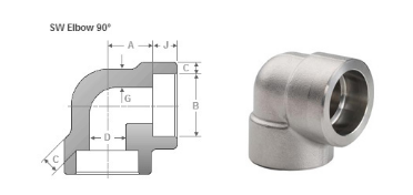 Socket Weld 90 Degree Elbow Dimensions